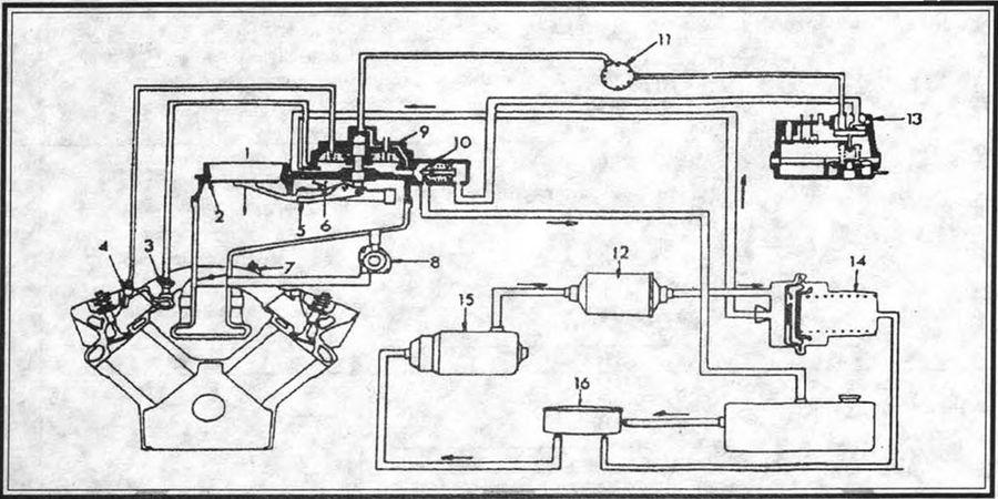 Топливный насос к фольксваген б-3 | Пинск | Kufar